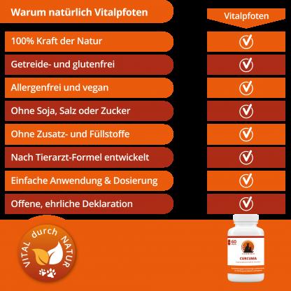 Checkliste Curcuma Qualität vegan glutenfrei ohne Allergene getreidefrei